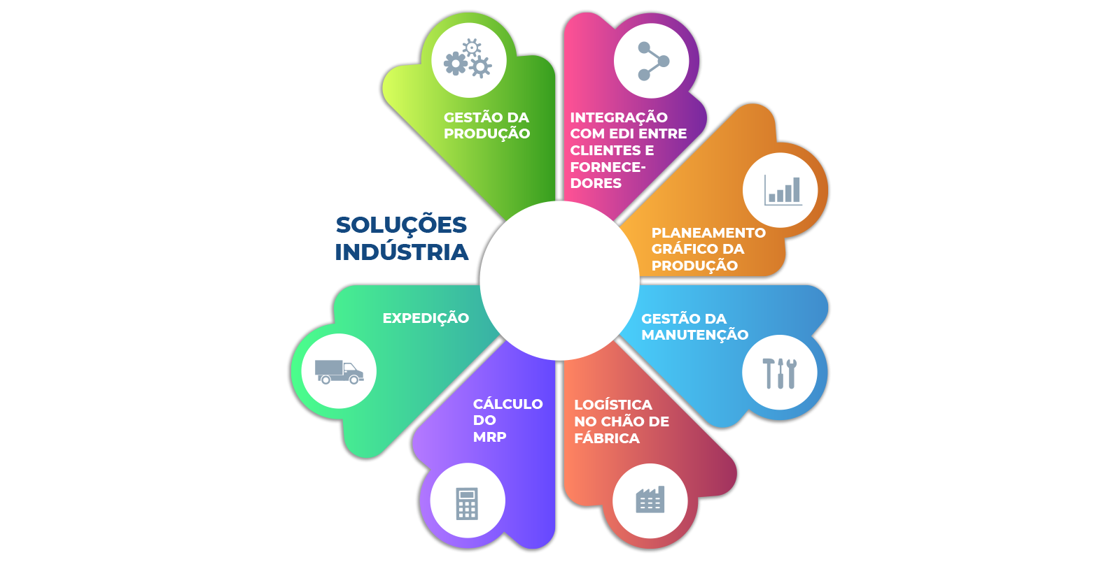industria_simbea