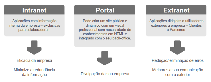 grafico_PHC